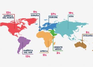 encuesta-tendencia-viajes-2020